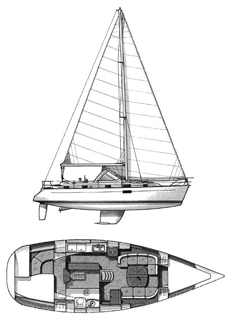 Oceanis 36 CC (Beneteau) drawing on sailboatdata.com