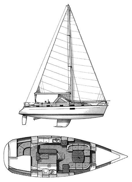 OCEANIS 36 CC (BENETEAU) drawing