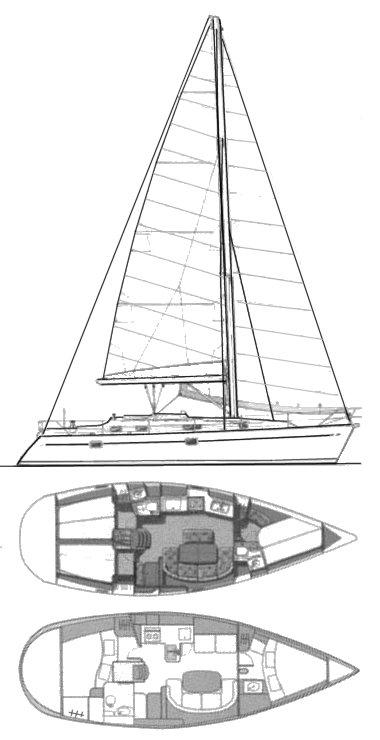 Sailboatdata Com Oceanis 381 Beneteau Sailboat