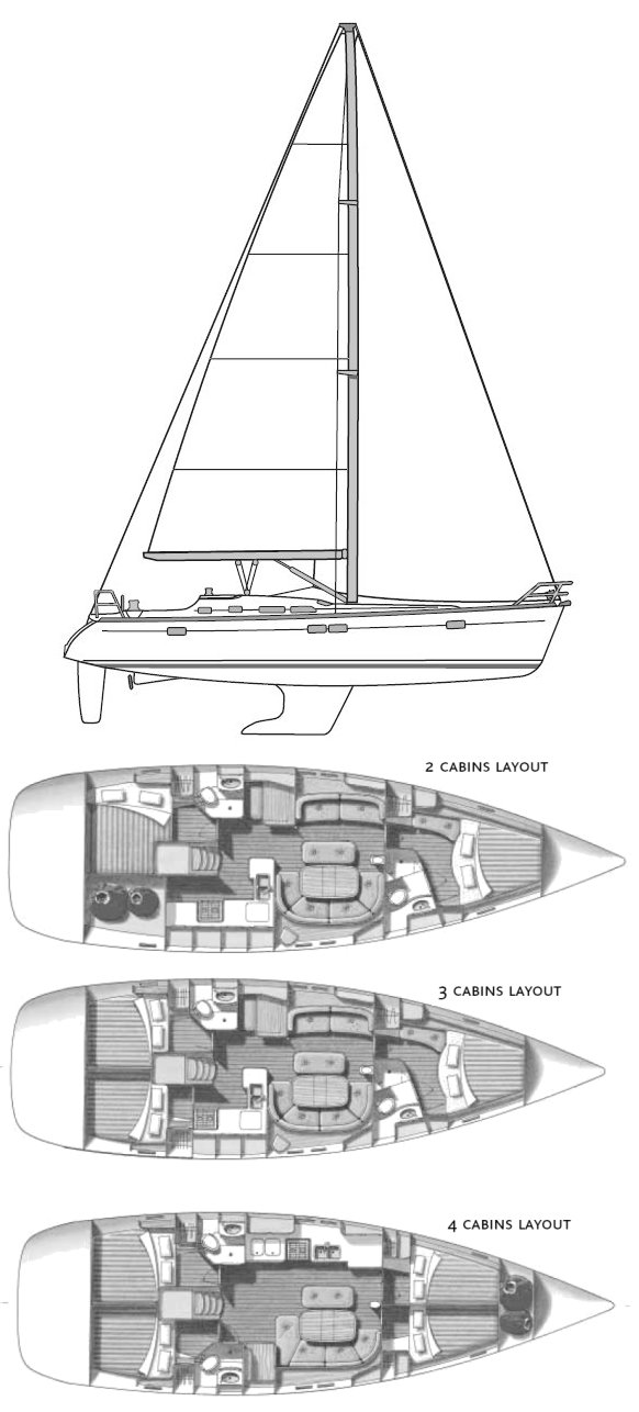 Oceanis 473 (Beneteau) drawing on sailboatdata.com
