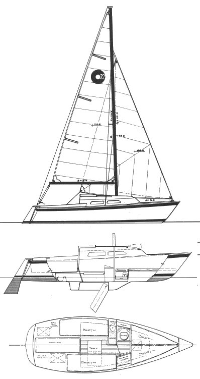O'Day 22 FR drawing on sailboatdata.com
