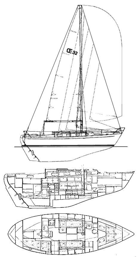 OE 32 drawing