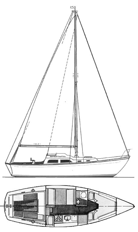 Offshore 28 (Luders) drawing on sailboatdata.com