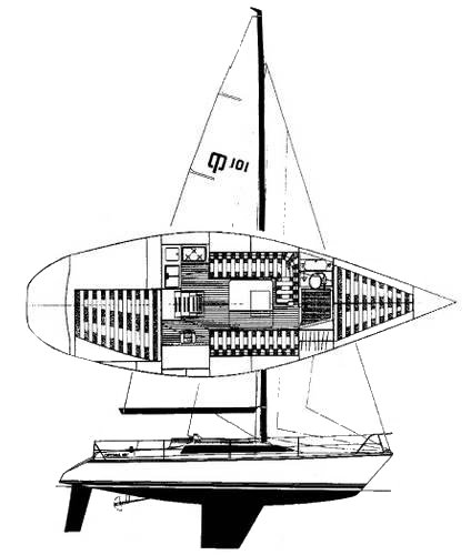 Sailboatdata Com Optima 101 Dehler Sailboat