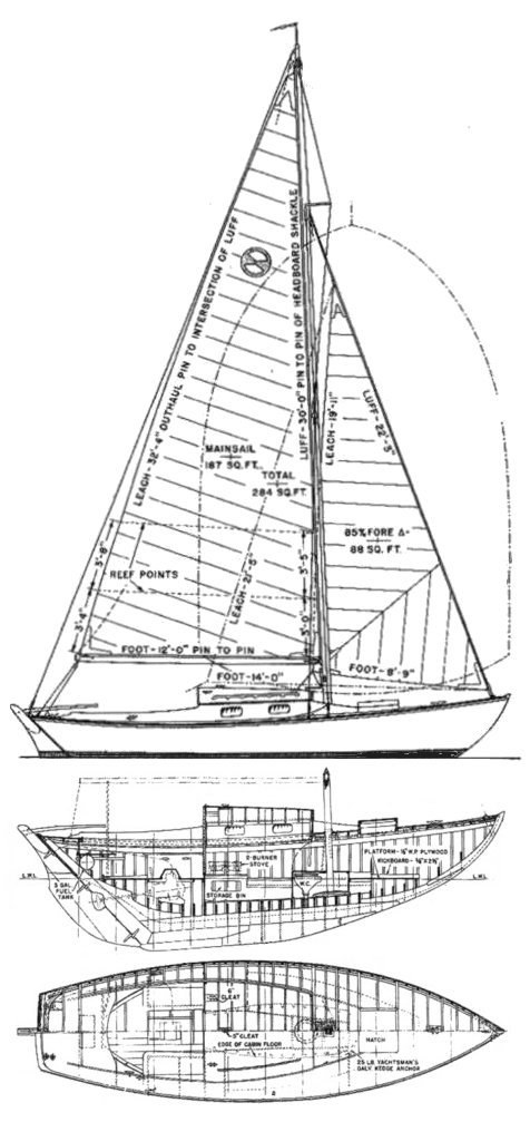 Ostkust 21 drawing on sailboatdata.com
