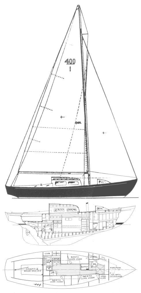 Oxford 400 drawing on sailboatdata.com