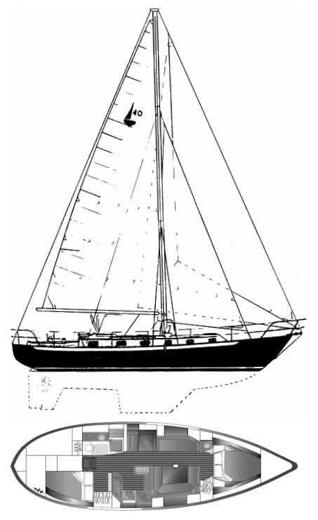 PACIFIC SEACRAFT 40 drawing