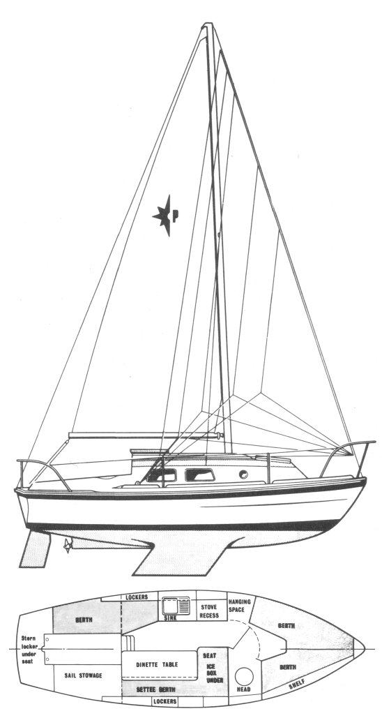 Pageant 23 (Westerly) drawing on sailboatdata.com