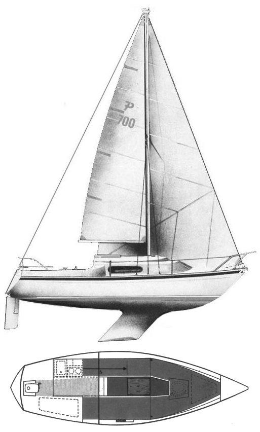 PANDORA 700 drawing