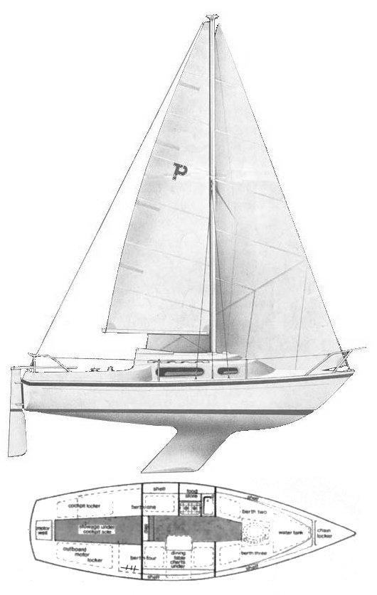 PANDORA INTERNATIONAL drawing
