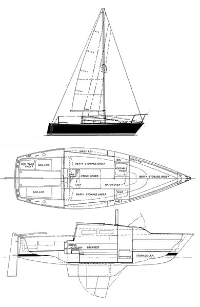Pearson 23 drawing on sailboatdata.com
