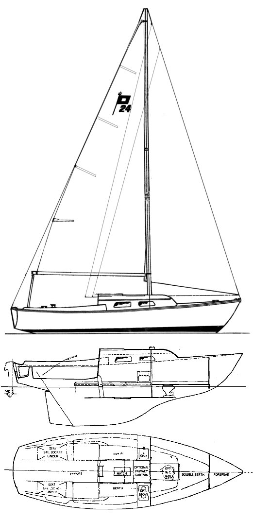 Pearson 24 drawing on sailboatdata.com