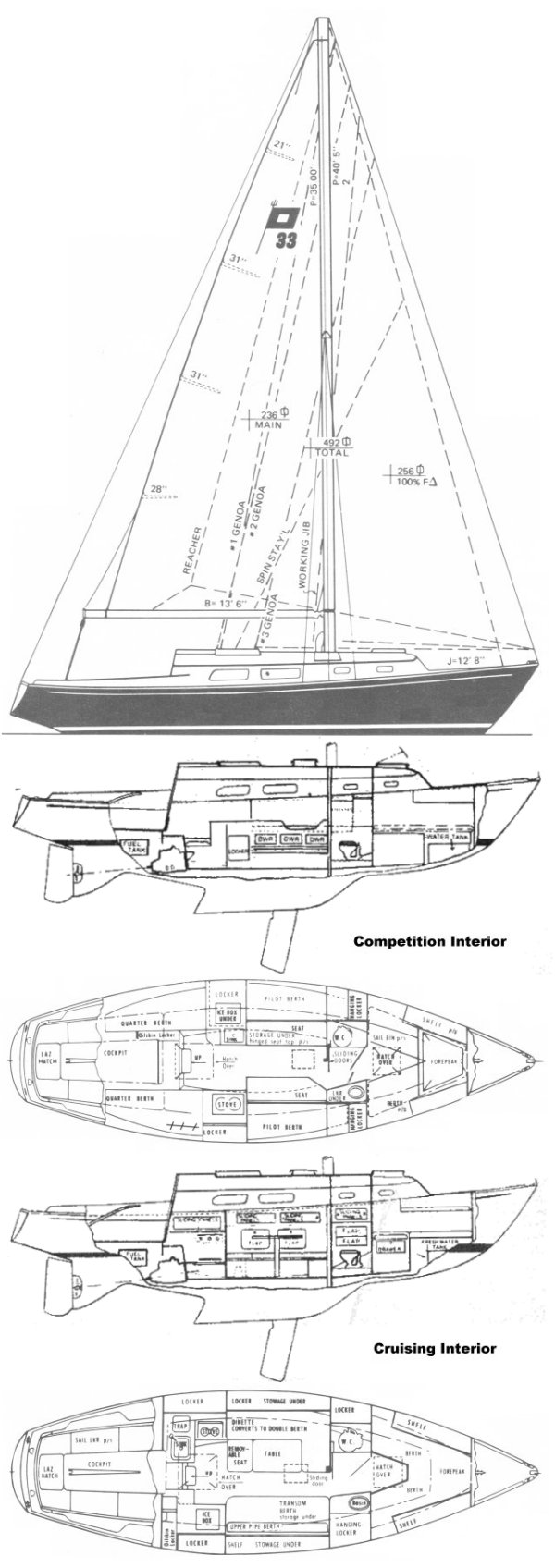 PEARSON 33 drawing