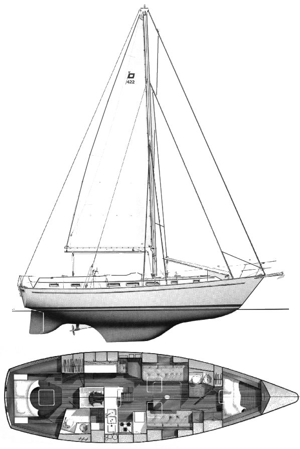 Pearson 422 drawing on sailboatdata.com