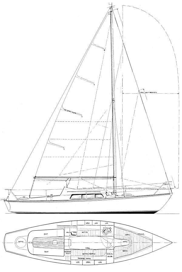 Pionier (9) drawing on sailboatdata.com