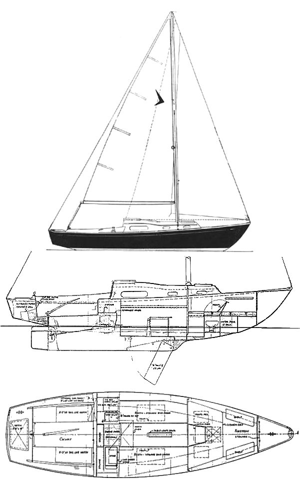 Polaris 26 drawing on sailboatdata.com
