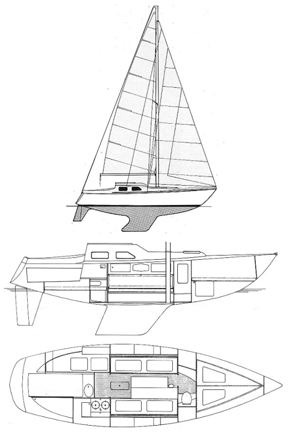 POLARIS DRABANT sailboat specifications and details on