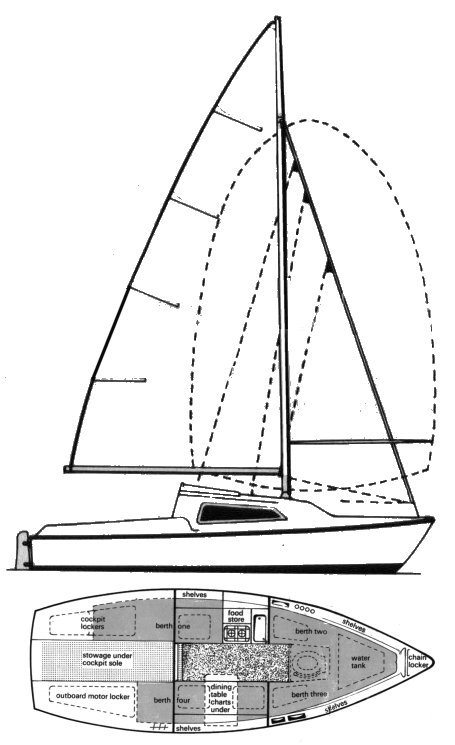 Prelude 19 (Proctor) drawing on sailboatdata.com