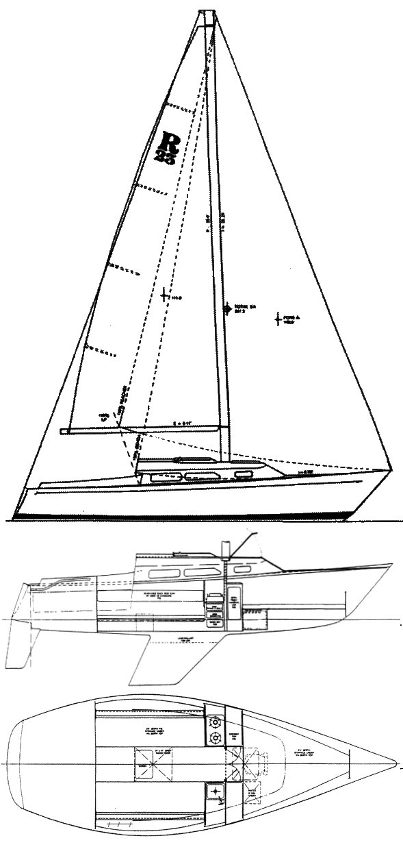 Ranger 23 drawing on sailboatdata.com