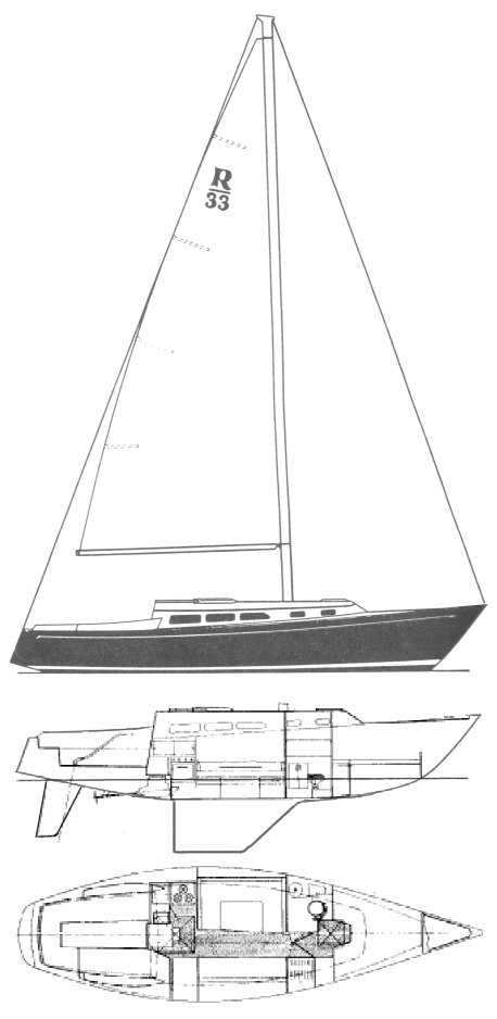 RANGER 33 drawing