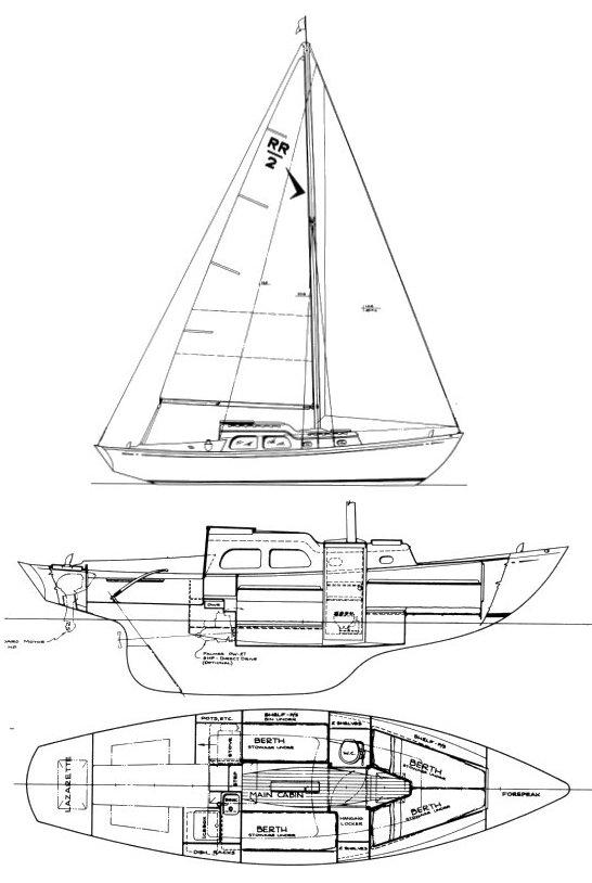 RHODES RANGER 29 drawing