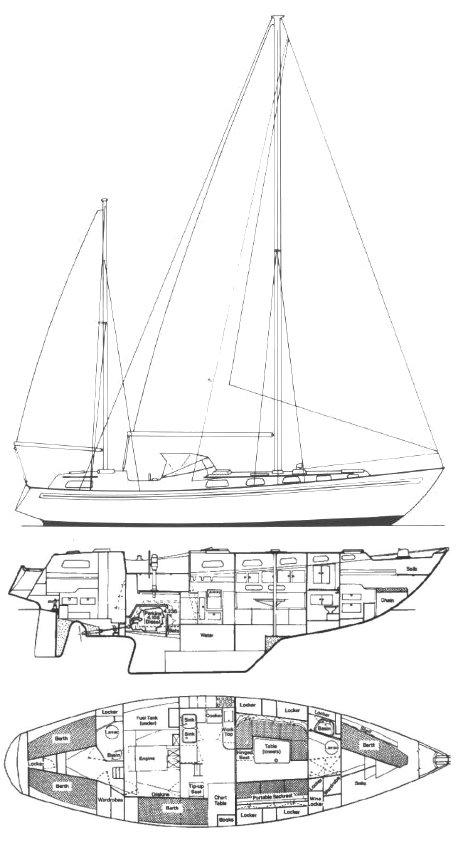 RIVAL 41 CC drawing