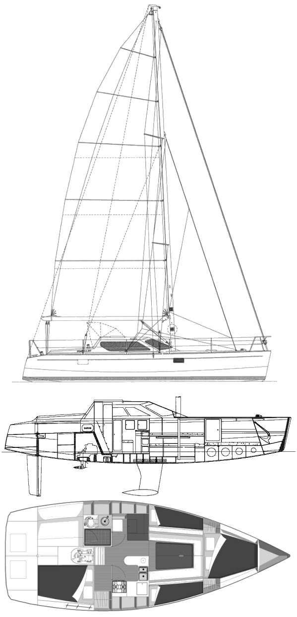 RM 1050 drawing on sailboatdata.com