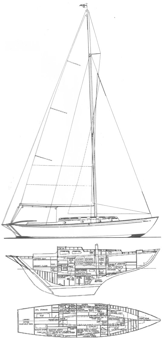 RNSA drawing on sailboatdata.com