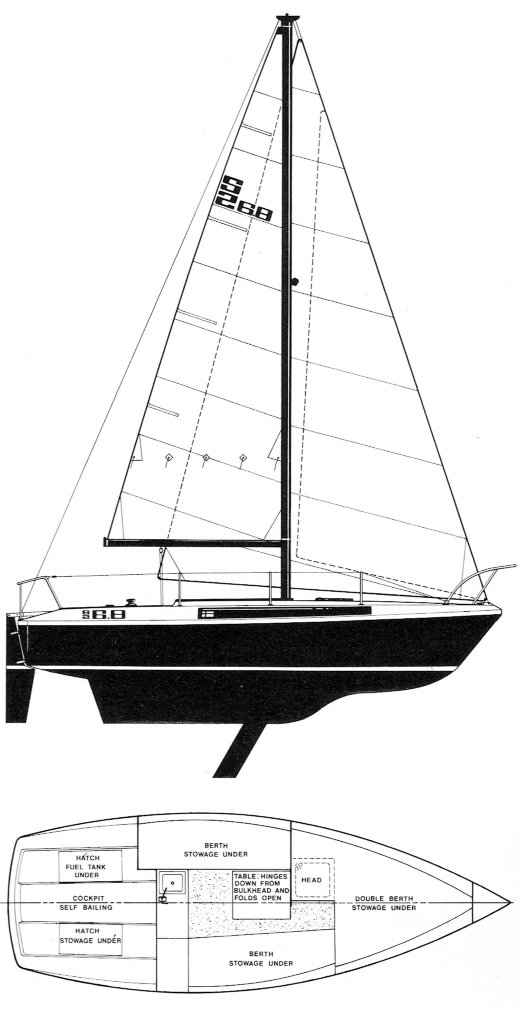 S2 6.8 drawing on sailboatdata.com