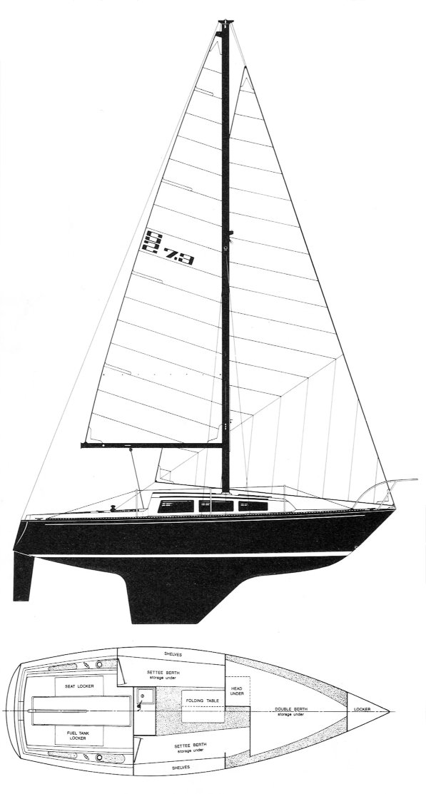 S2 7.3 drawing on sailboatdata.com