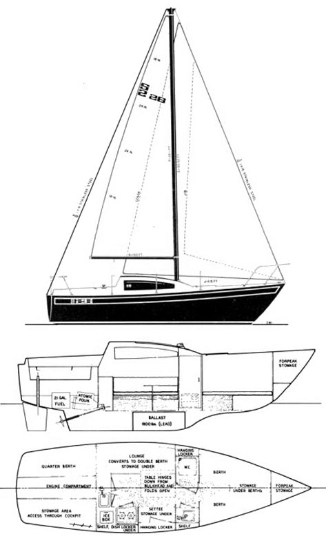 S2 8.0A drawing on sailboatdata.com