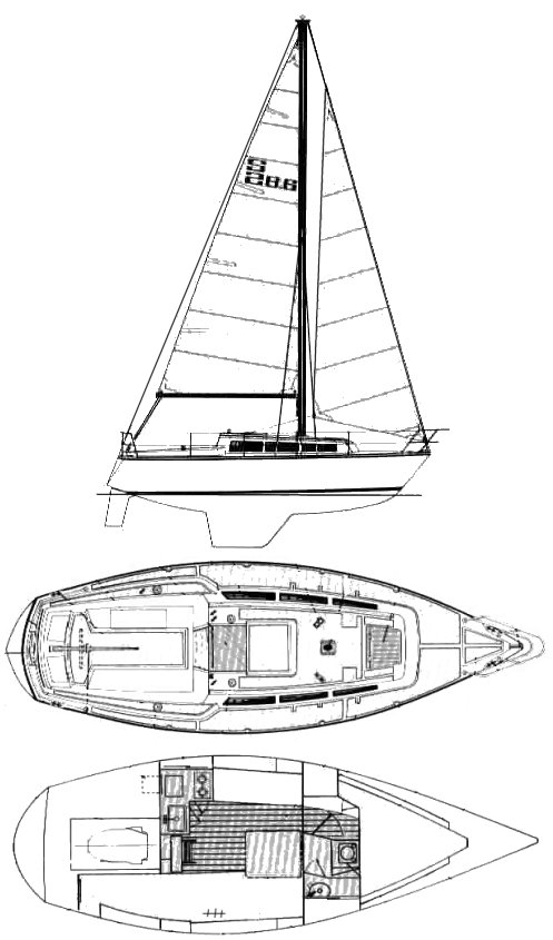 S2 8.6 drawing on sailboatdata.com