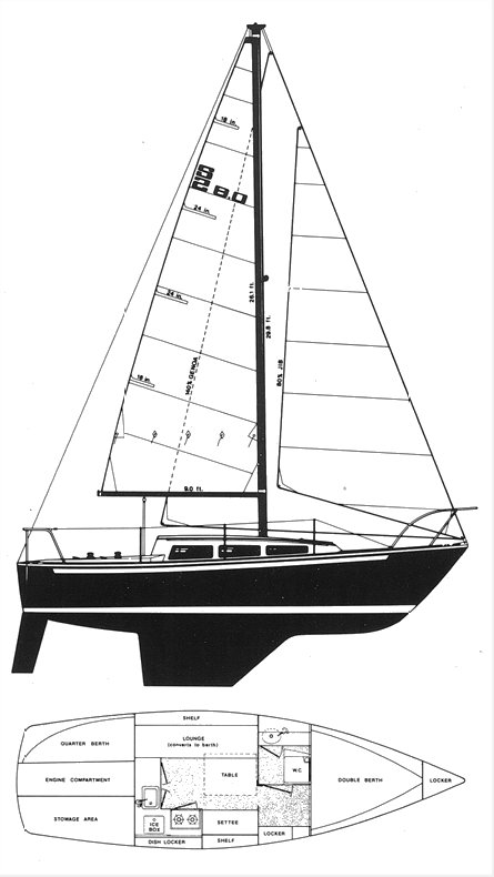 S2 8.0B drawing on sailboatdata.com