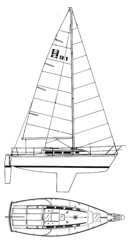S2 9.1 drawing on sailboatdata.com