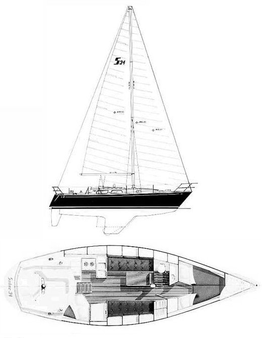 Sabre 34-2 drawing on sailboatdata.com