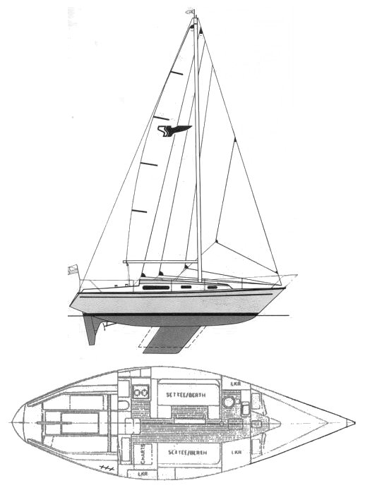 Sadler 32 drawing on sailboatdata.com