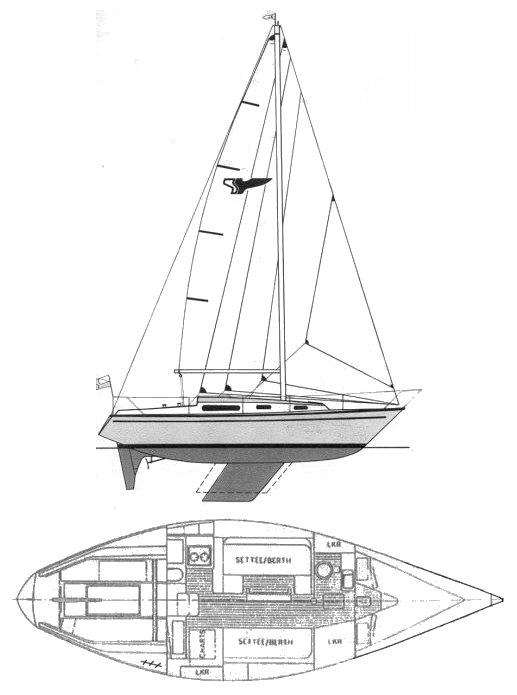 SADLER 32 drawing