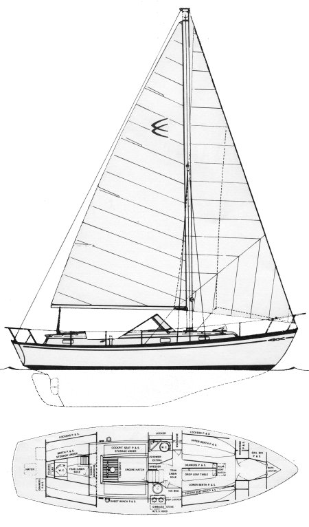 Sail Yacht 35 (Chris-Craft) drawing on sailboatdata.com