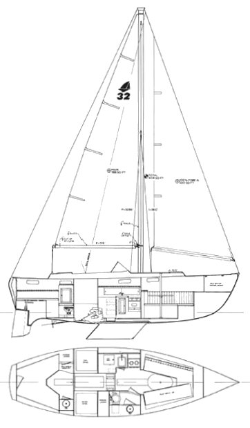 Sailcrafter 32 drawing on sailboatdata.com