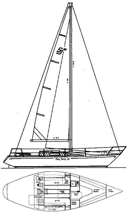 SAN JUAN 30 drawing