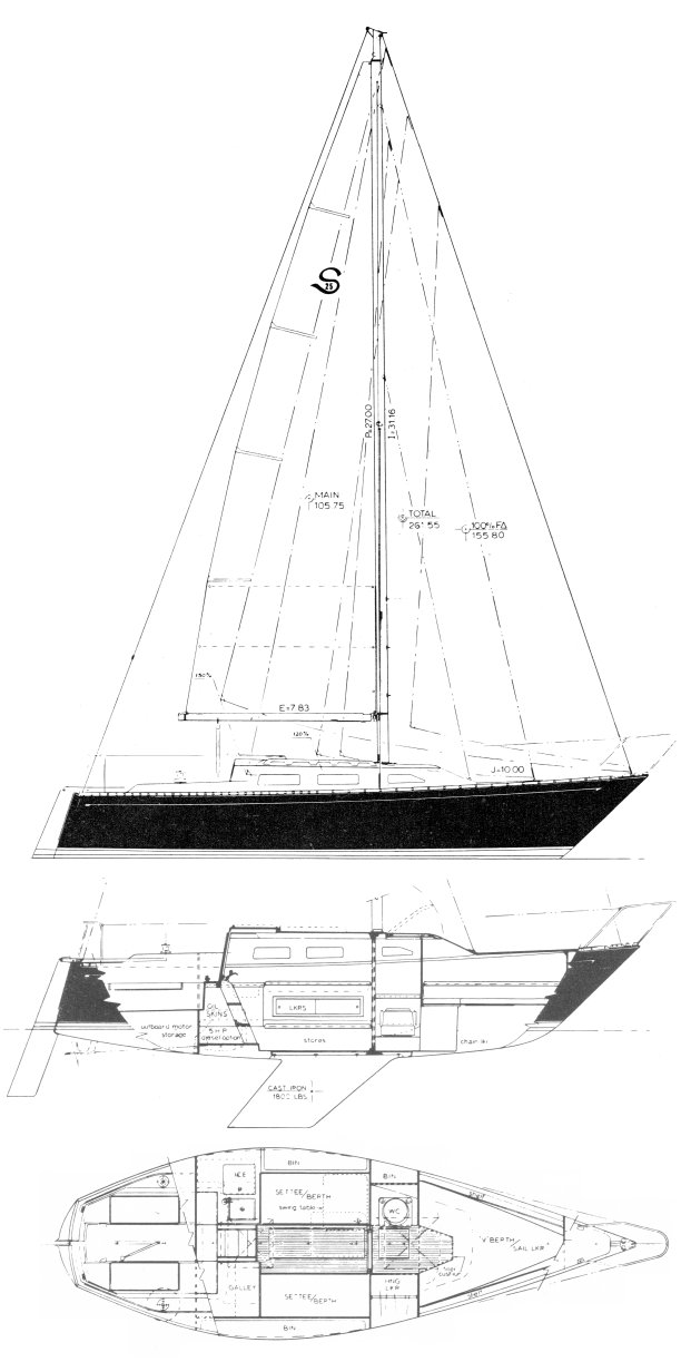 SANTANA 25-1 sailboat specifications and details on