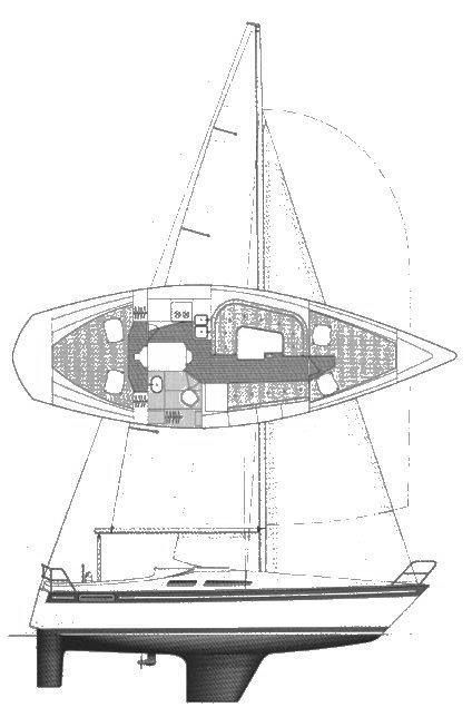 SailboatData  SCANMAR 33 Sailboat