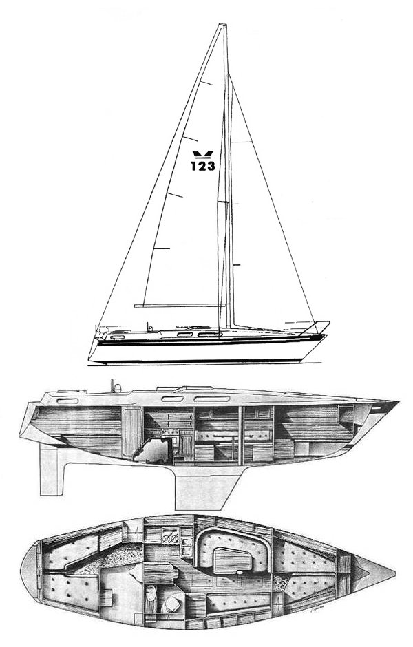 Scanmar 35 drawing on sailboatdata.com