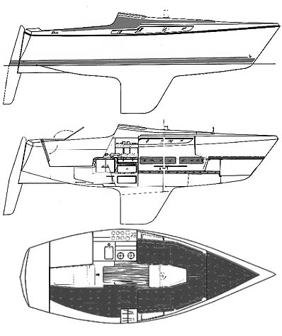 SCANPER 22 drawing