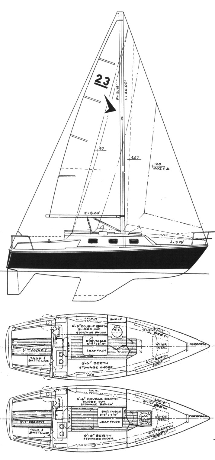 Seafarer 23 Challenger drawing on sailboatdata.com
