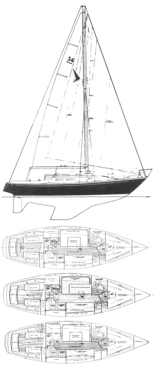 Seafarer 34 drawing on sailboatdata.com