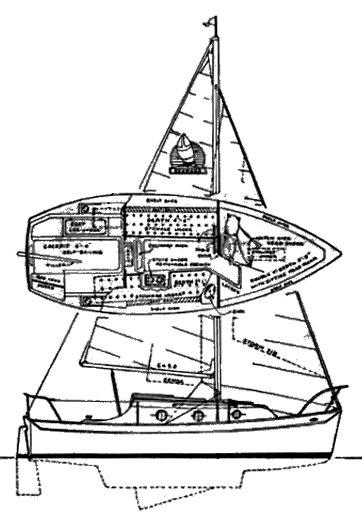 SEAWARD 22 drawing