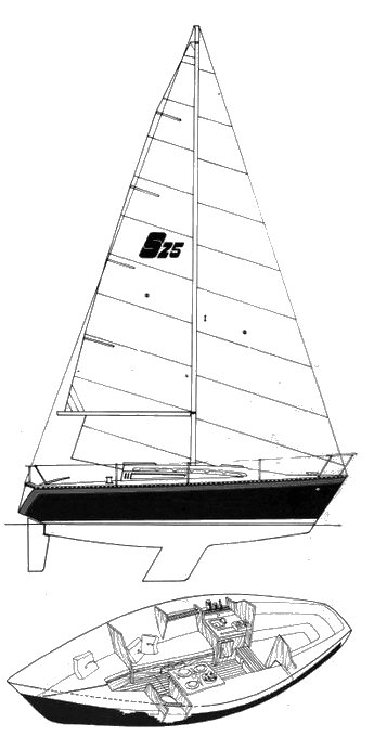 Seidelmann 25 drawing on sailboatdata.com