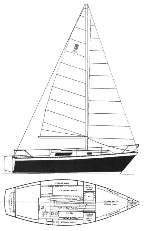 SEIDELMANN 295 drawing