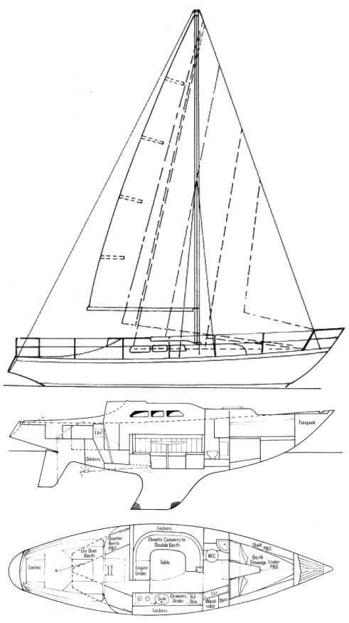 SHE 9.5 Traveler drawing on sailboatdata.com